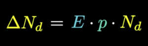 equation for viral spread